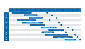 gantt chart ppt template free download free download now