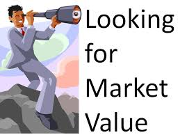 how to find out market value market news