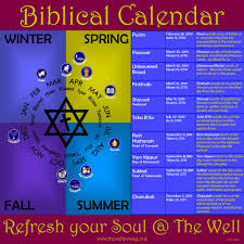 biblical calendar index of