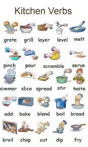 cuisiner en anglais posters des verbes anglais pour cuisiner food kitchen utensils