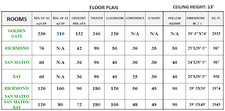 floor plans oakland conference and event center holiday inn