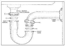 1 1 4 to 1 1 2 sink drain adapter 318k 1 1 4 x 1 1 2 p trap choke style installation