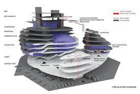 Home Design Concept Lyon Busan Opera House Design Proposal By Emergent Architecture Tuvie