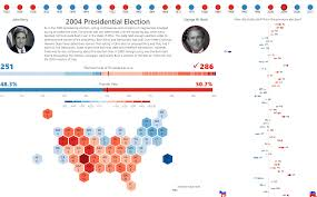 1996 Presidential Election Map by Historical Us Presidential Elections Interactive 1920 2012