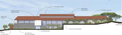 uh hilo college of pharmacy receives 33 million for construction
