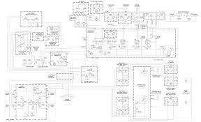 jlg wiring diagrams jlg skytrak telehandlers ansi service manual