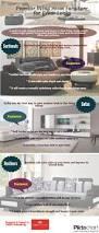 Popular Living Room Furniture 20 Amazing Infographics On Furniture Infographics Graphs Net