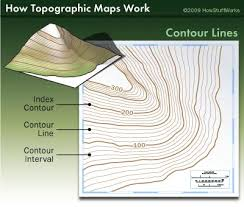 how to read topographic maps topographic map contour lines topographic map contour lines