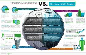 Emr Resume Sample by Electronic Resumes Vs Traditional Virtren Com
