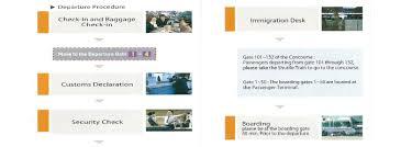 Incheon Airport Floor Plan Incheon Airport Departure Procedure Departure Floor In Airport