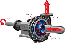 air powered water pump frequently asked questions water pumps