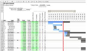 Hourly Gantt Chart Excel Template 13 Useful Excel Templates For Freelance Designers