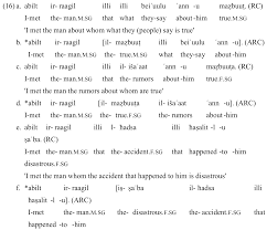 adjectives in sentences worksheet what is a adjective in a sentence wosenly free worksheet