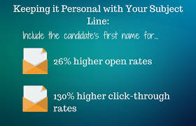 Catchy Subject Lines For Resume Emails The Perfect Linkedin Message A Complete Guide