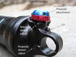 download manual fox float rp2 sights sounds