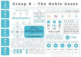 Group 7 Periodic Table Compound Interest Search Results Group 7