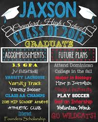 graduation poster graduation poster ideas fantastic graduation poster ideas and