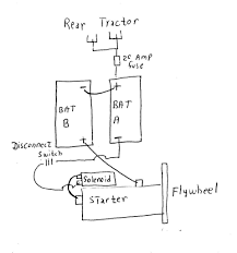 john deere 1020 tractor wiring diagram john deere 850 wiring