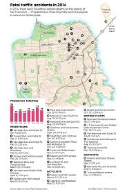Traffic Map San Francisco by S F Traffic Fatalities Dip But Not Bad Behavior Sfgate