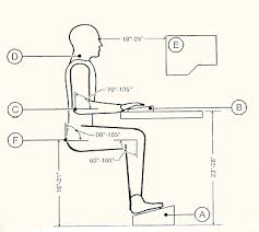 Ergonomics Desk Ffci Ergonomics In The Office A Guide For Improved Efficiency