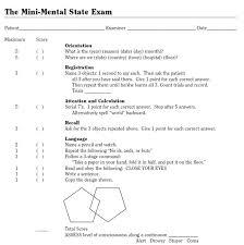 mental status exam template the 25 best exam time status ideas on pinterest status for