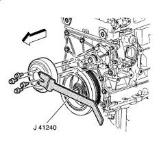 2003 chevy trailblazer fan clutch problem 2003 chevy trailblazer is there any detailed pictorials of how to