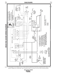100 miller bobcat 250 parts manual wiring diagram for