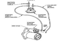 wiring diagram starter wire diagram ford solenoid wiring diagram