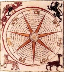 hebrew calendars hebrew calendars crystalinks