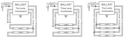 allanson rss496at sign ballasts ballastshop com