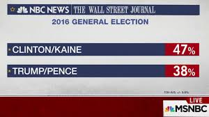 Nbc Election Map by Nbc Wsj Poll Hillary Clinton Jumps To Nine Point Lead Over Donald
