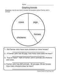 single line graph comprehension worksheets projects to try