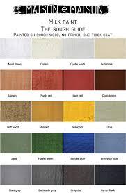 color charts maisonemaison