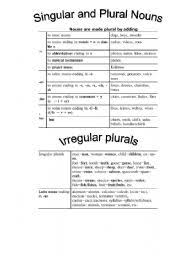 english teaching worksheets singular and plural