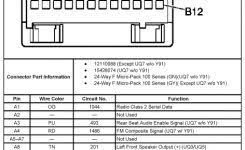 2008 chevy cobalt wiring diagram fuse 2006 impala fuse panel