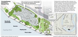 How Big Is 15000 Square Feet by Planned Skateboard Park In Cleveland Could Have Big Impact As Part