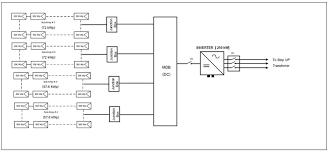 solar power plant design solar pv developers pv simulation