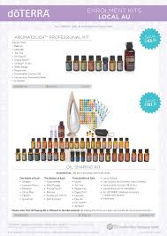 Doterra February 2017 Product Of The Month Essential Oils My Food Religion