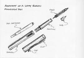 fountain pen basics writer u0027s bloc blog