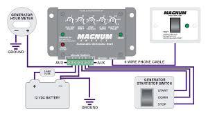 magnum ags wiring diagram diagram wiring diagrams for diy car