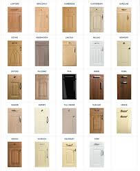 Replacement Kitchen Cabinet Doors Getting The Replacement Kitchen Cupboard Doors U2013 Kitchen Ideas