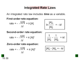 integrated rate laws an integrated rate law includes time as a variable first order