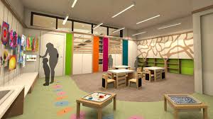 Interior Design Schools In Nyc High Courses Needed For Interior Design