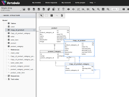 vertabelo design your database online