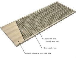 Sound Dening Interior Doors Sound Proofing How Can I Soundproof An Interior Door Home
