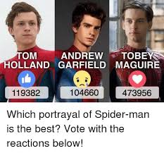 Meme Tobey Maguire - 25 best memes about tobey maguire meme tobey maguire memes