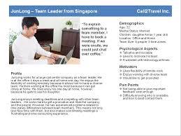 Technology At Home Enterprise Personas A Case Study U2013 Wendy Bravo U2013 Medium
