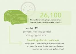 celebrate ev everywhere by sharing your electric vehicle story