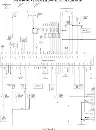 1999 dodge durango wiring diagram 1999 dodge durango light wiring diagram wiring diagram and