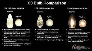 c9 incandescent lights iron